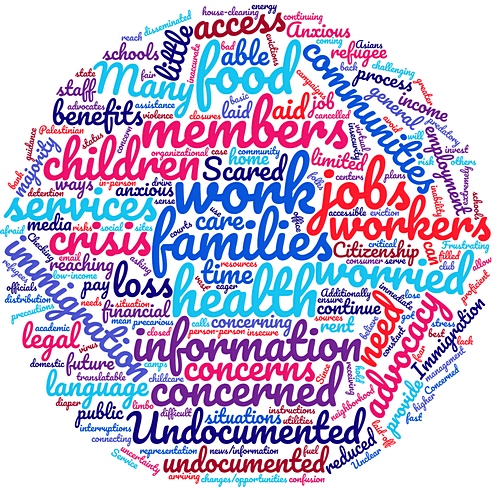 COVID19-concerns-wordcloud