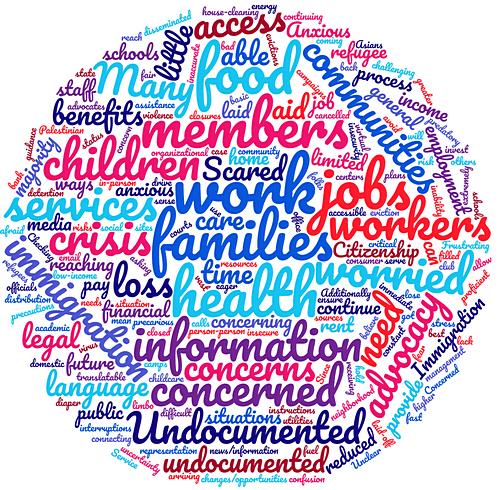 COVID19-concerns-wordcloud